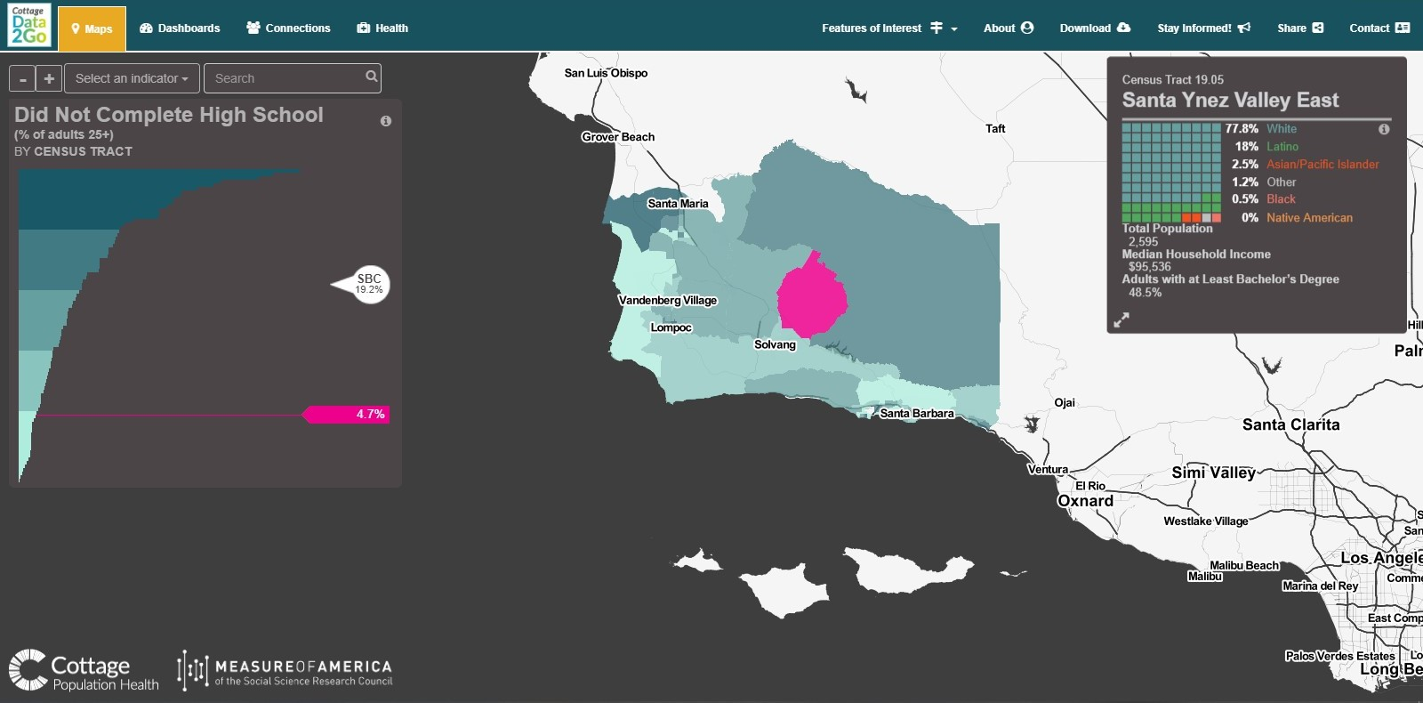 Well-being data within Santa Barbara County presented through maps View